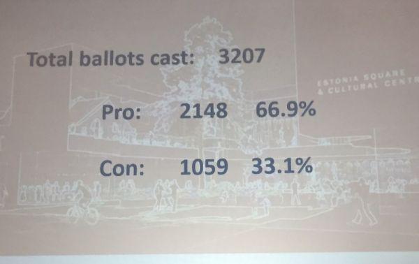 Hääletamise tulemused eile õhtul Toronto Eesti Majas - pics/2017/04/49609_001_t.jpg